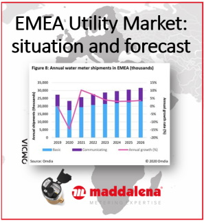 EMEA Utility Market: situation and forecast
